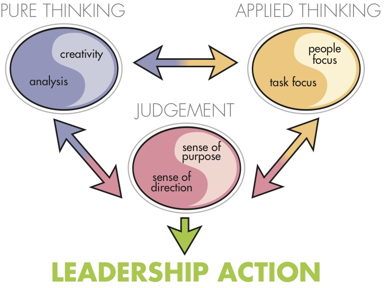 what makes me a good leader essay A solid leader exhibits empathy towards others, has a good understanding of  emotions – both others' and their own – and recognizes that their.